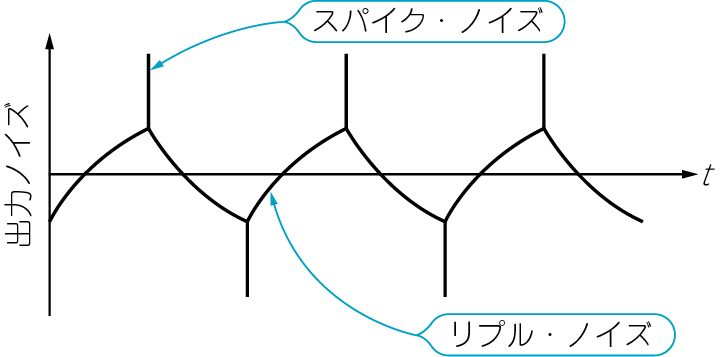 https://toragi.cqpub.co.jp/Portals/0/support/2008/10/f1_fig1.jpg